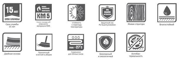 Значки маркировки для линолеума в спальню