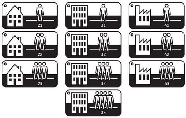 Пиктограммы в маркировке линолеума
