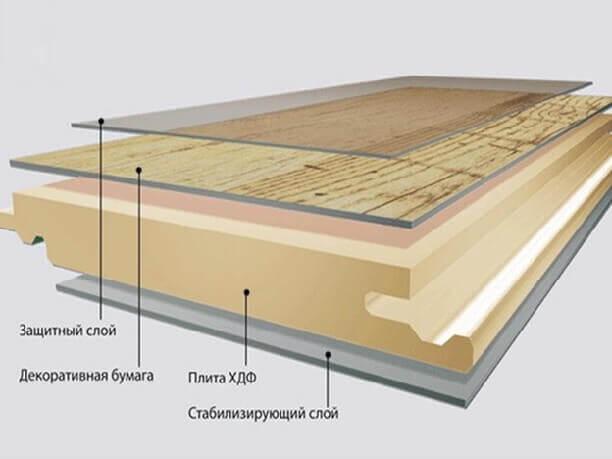 из каких слоев состоит ламинатная доска