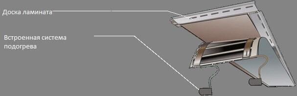 Устройство ламината со встроенной системой подогрева