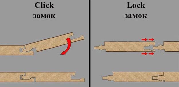Ламинат с замком «Click» и «Lock»для теплых полов