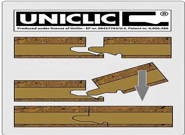 Схема соединения замка ламината Униклик