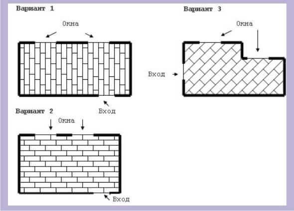 Три схемы укладки ламината относительно окон и дверей
