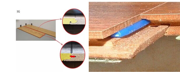 Соединения замка ламината 5G с пластиковой вставкой