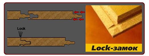 Вид и схема соединения замка ламината Lock