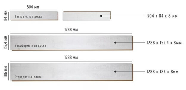 Размеры трех видов досок ламината