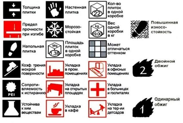 Визуальная маркировка напольной плитки