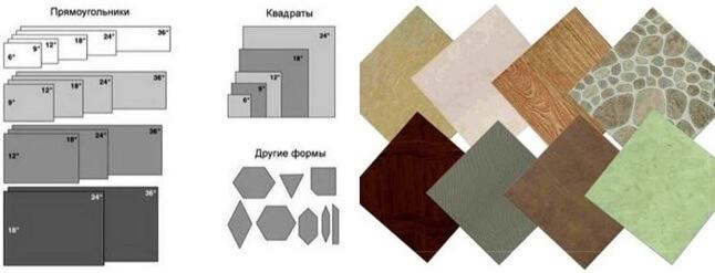 Все стандартные типоразмеры керамической плитки